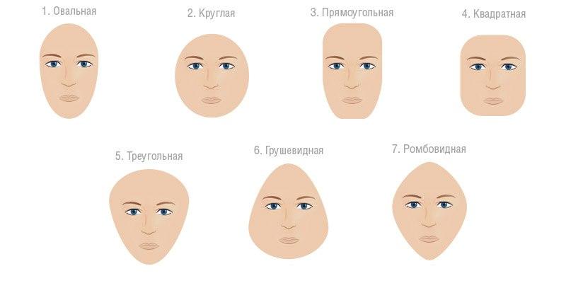 Тип стрижки для квадратного лица
