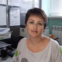 Ирина Воронина