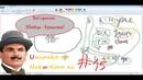 Let's Read Umineko no Naku Koro ni [Следствие ведёт Камуро Пуаро - эпизод 1]