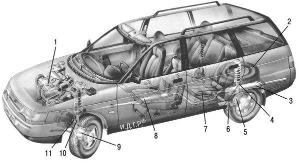 картер 2110