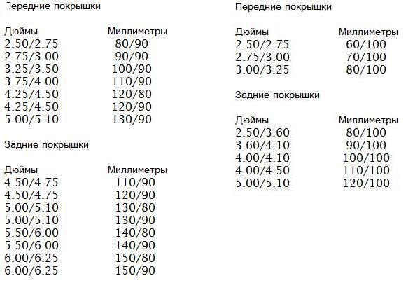 Колёса, замена родной резины zongshen ZS200GY-3 - Страница 5 Va_NKdZ1Rbk