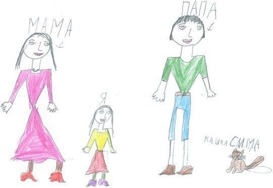 ★ Ребенок рисует семью: как анализировать рисунок ★ Пока он будет рисовать, не вмешивайся в сам процесс, но следи за очередностью появления домочадцев на бумаге. Когда рисунок будет готов, поинтересуйся у малыша, как зовут всех персонажей его картины и приступай к анализу. ► По очередности: последовательность появления членов семьи указывает на отношение к ним юного художника. Обычно первым дети рисуют самого любимого или самого значительного члена семьи. Если он забыл нарисовать кого-то – это…