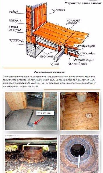 Как сделать мелирование на фольгу в домашних условиях