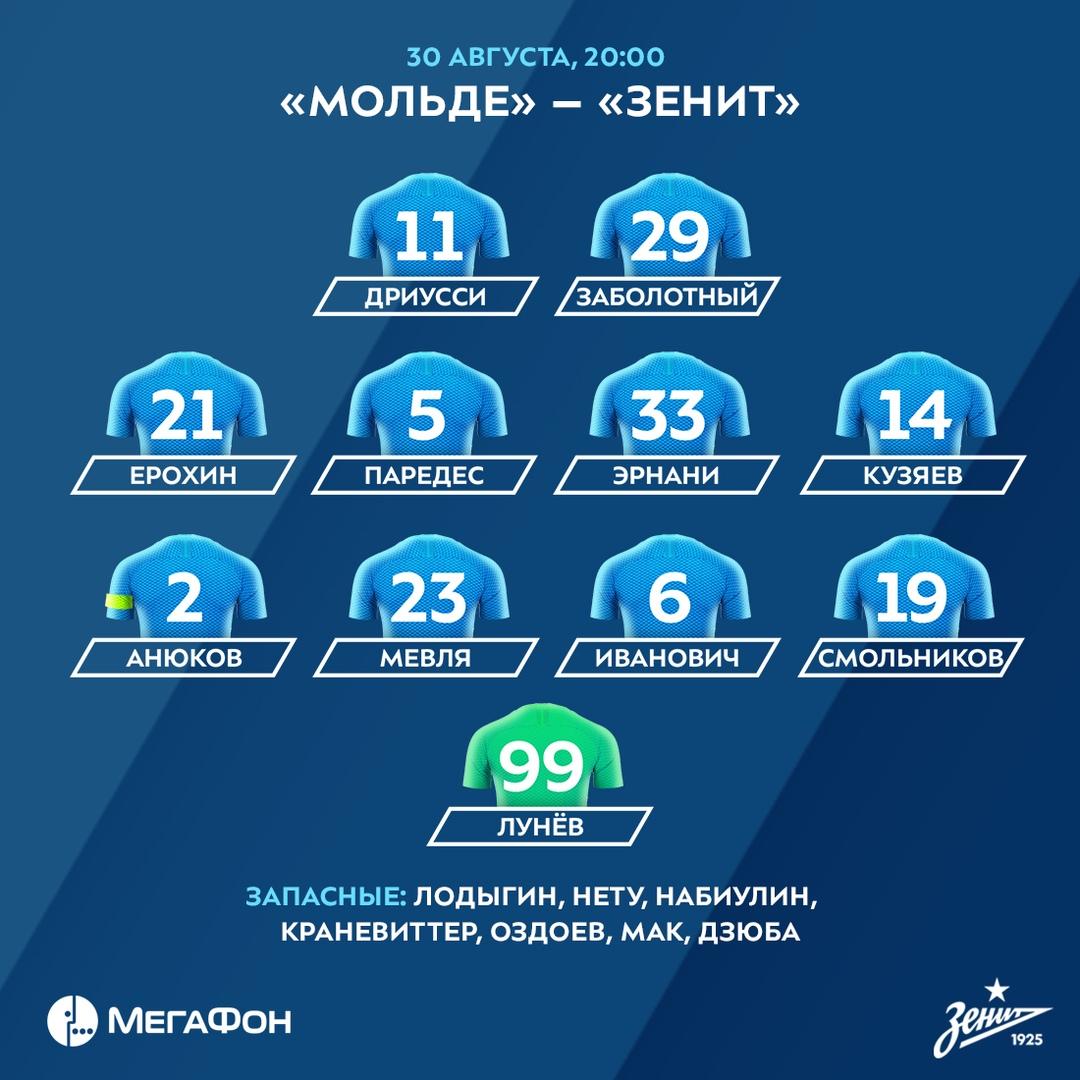 Бордо – Гент. Прогноз от профессионалов на матч 30.08.2018