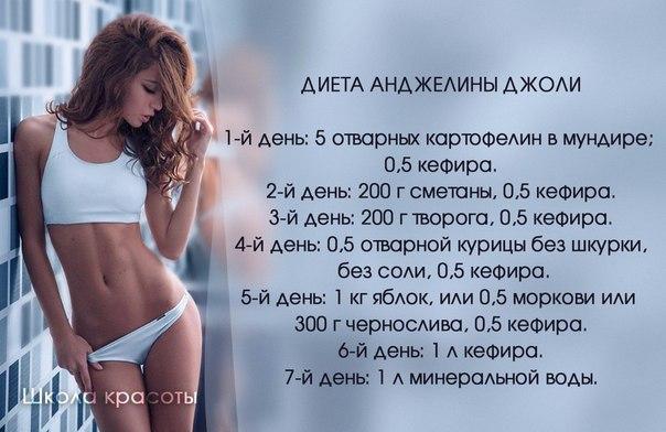 Рейтинг диет, эффективные диеты, диеты для быстрого