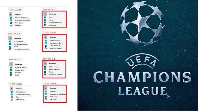 Футбол Лига Чемпионов 3 тур Группы E F G H Результаты Расписание Таблицы