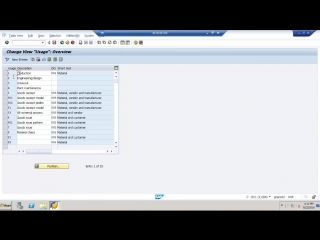 Video Teaser for SAP QM SPC Overview   Multisoft Systems