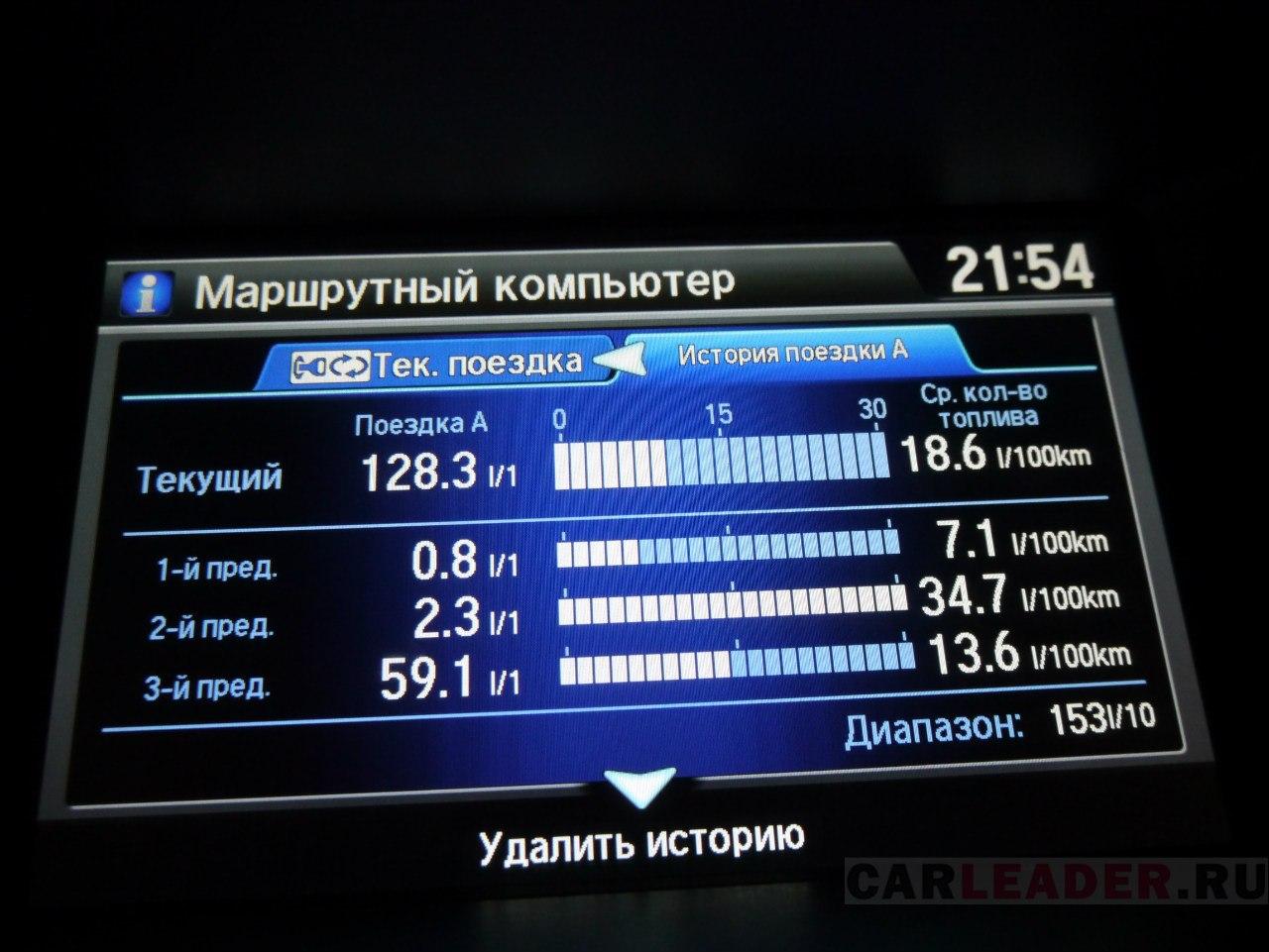 Как бы ни старалась система отключения цилиндров 3.5-литрового двигателя, а меньше 18 литров на 100 километров пути не получается. Радует, что 92-го, которым рекомендовано заправляться.