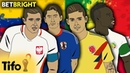 FIFA World Cup 2018™ Group H Tactical Preview