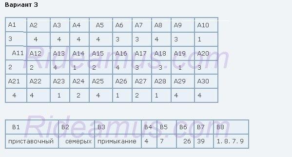 ответы на пробный гиа по русскому 21.12.12