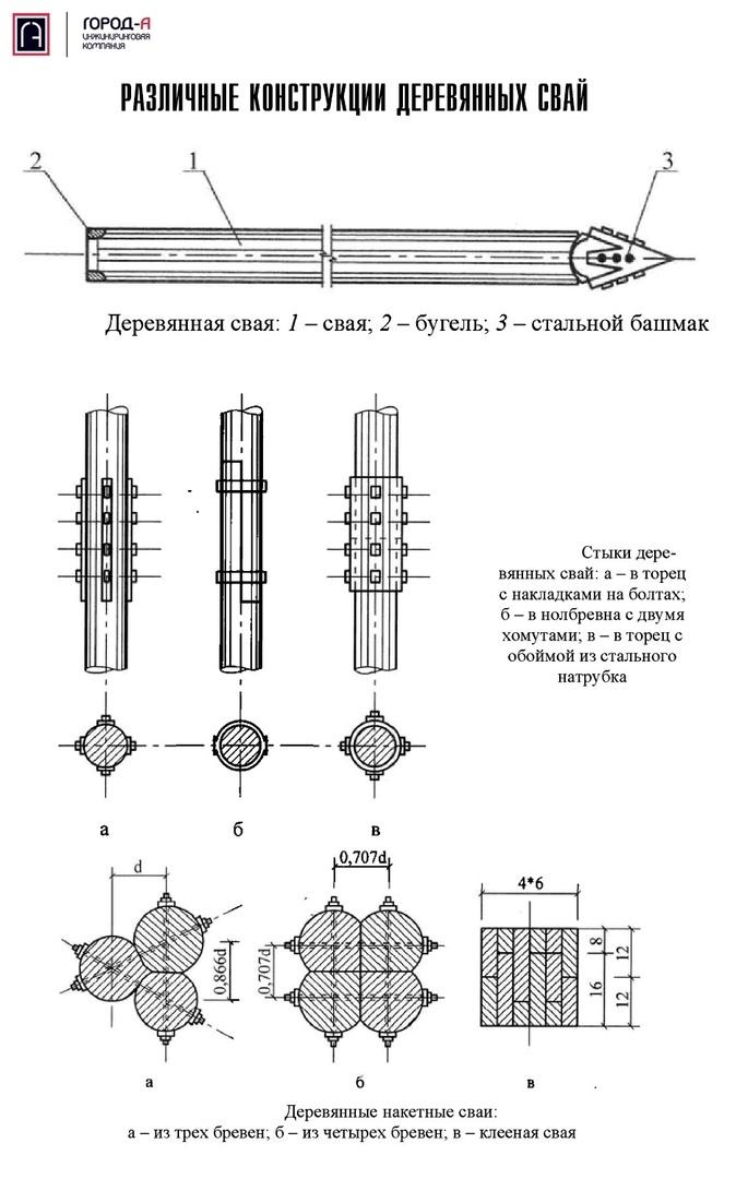 Из истории строительства: деревянные сваи
