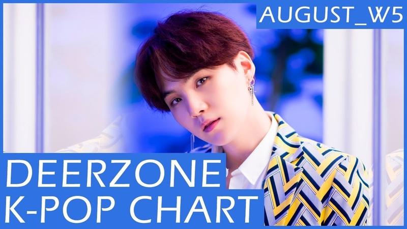 DEERZONE K-POP CHART | AUGUST 2018 | WEEK 5