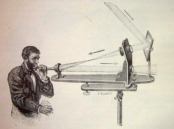 Александр Белл и его изобретения.