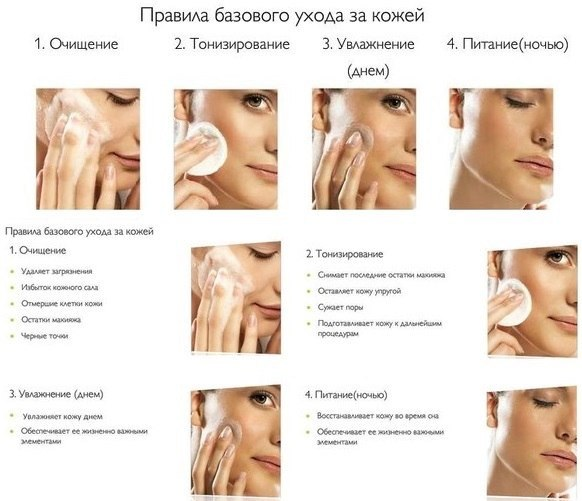 Как кожу лица сделать идеальной