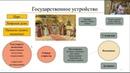 Государственное устройство при Иване Грозном