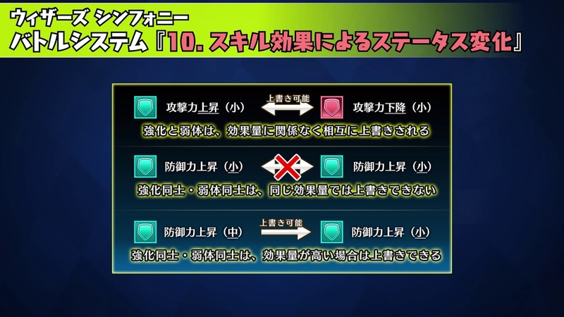 【ウィザーズ シンフォニー解説】バトルシステム『10.スキル効果ӗ