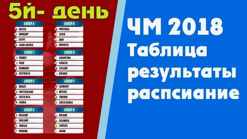 Футбол Чемпионат мира 2018 Результаты Таблица Расписание Группы F G Англия Тунис Бельгия Пан