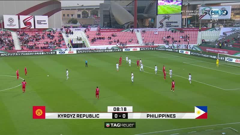 Kyrgyzstan - Philippines (2019 AFC Asian Cup, Group C). Commentator - Denis Tsaplind (rus)