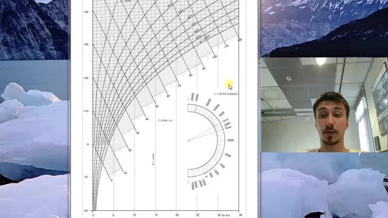 Вентиляция и кондиционирование как пользоваться I-D (h-d) диграммой.
