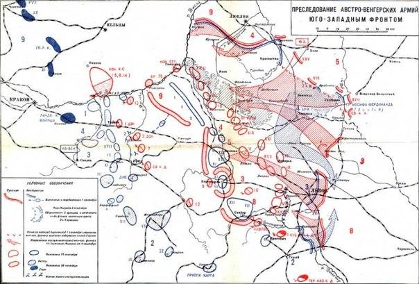 первая мировая война 1914 1915 западный фронт восточный фронт таблица