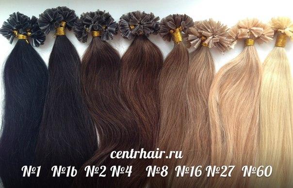 Виды натуральных волос