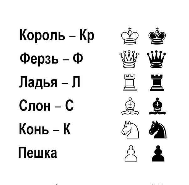 и восьми фигур (король,