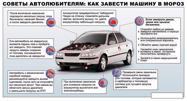10 способов завести автомобиль в мороз.