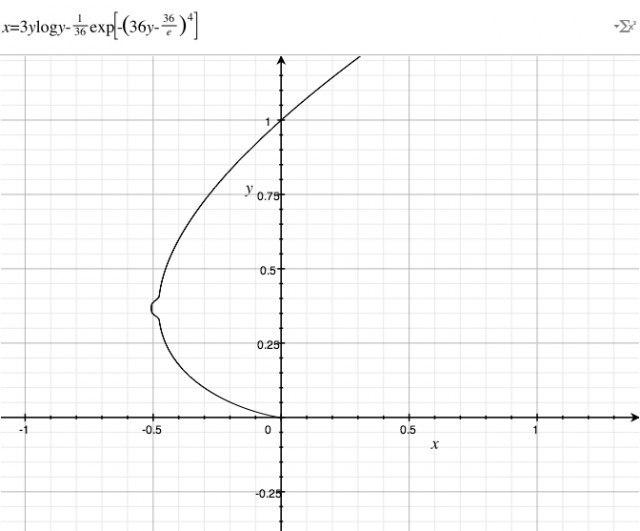 Круговорот линейной алгебры в природе