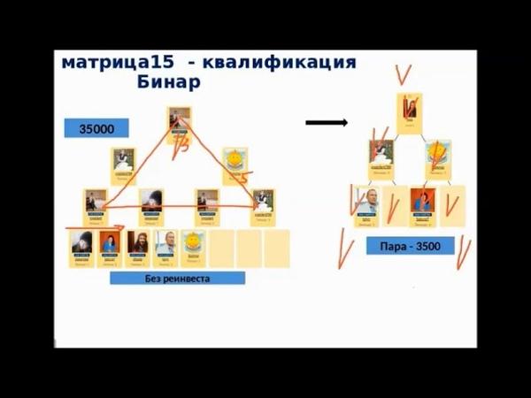 PRECESSION Прогамма Матрица7 и Накопительная