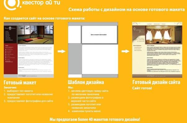 Готовые дизайны сайта бесплатно