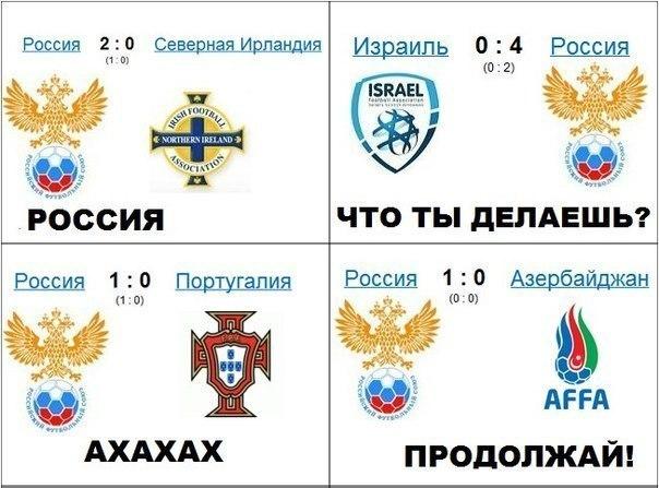чемпионат россии по футболу 2014 2015 новости футбола