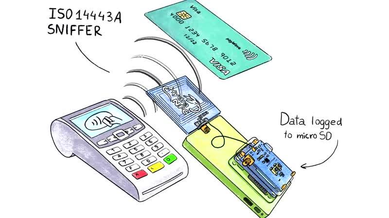 Как украсть деньги с бесконтактной карты ▲ Взлом RFID