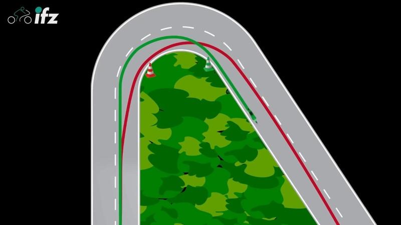 Безопасное прохождение поворотов - вход в поворот с внешней стороны
