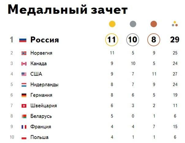 Зимние Олимпийские игры 2014 - Страница 2 Nw2xeripiWY