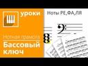 Нотная грамота за 15 минут - урок 4/5 Ноты басового ключа(НОВЫЙ)