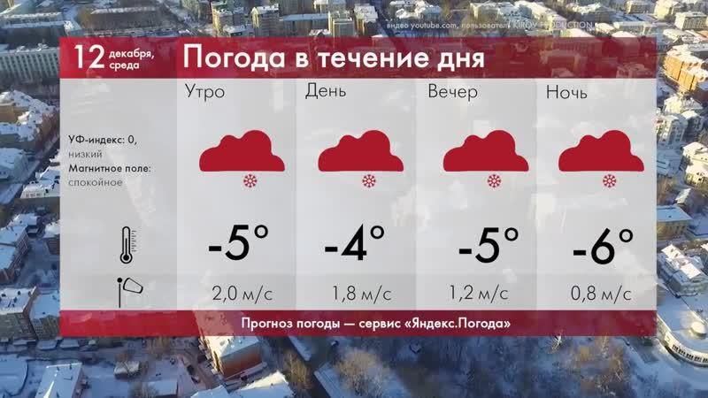 Прогноз погоды в Кирове на 12 13 декабря 2018 года