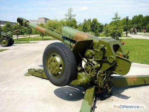 Разница между пушкой и гаубицей Все знают, как велико значение артиллерии в современном бою. Орудия способны поражать живую силу противника, танки и самолеты, уничтожать врага, располагающегося