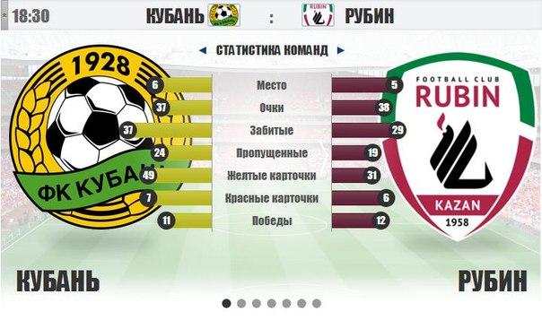 Кубань – Рубин. Российская Премьер Лига 2014/15