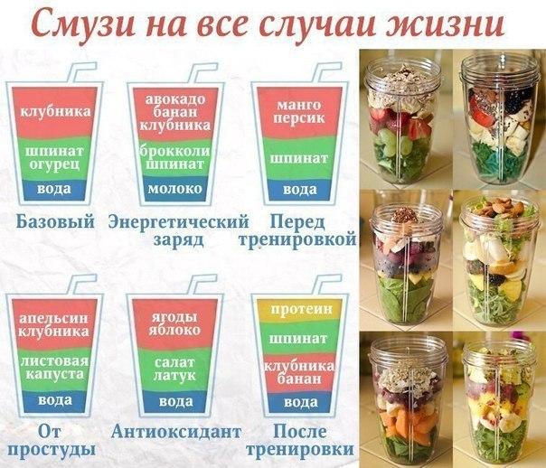 правильное питание порции