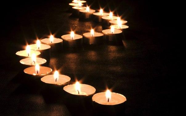 Форекс свечи