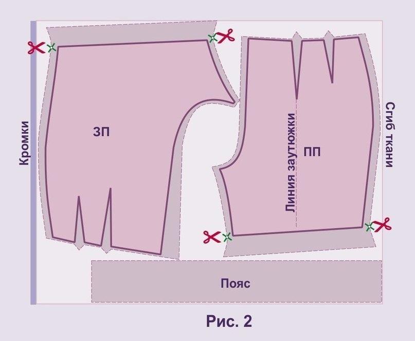 Как сделать шорты самостоятельно