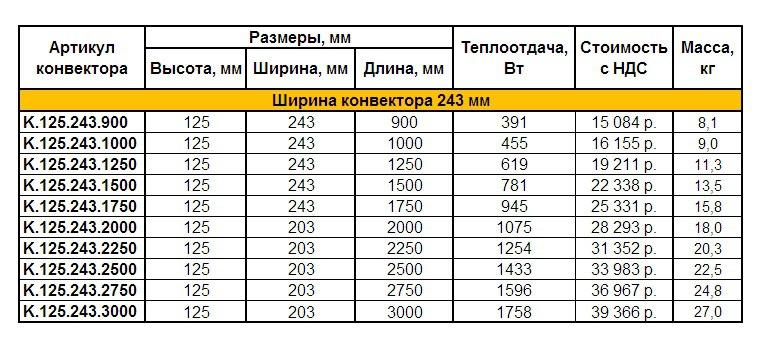 Прайс EVA K.125.243 ширина 243 мм, высота 125 мм