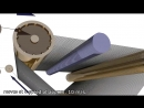 Silicon Wafer Production