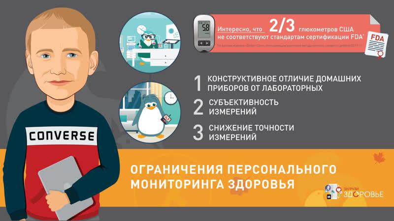 Ограничения персонального мониторинга здоровья