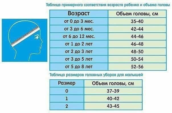 Фото №456261891 со страницы Дианы Слизченко