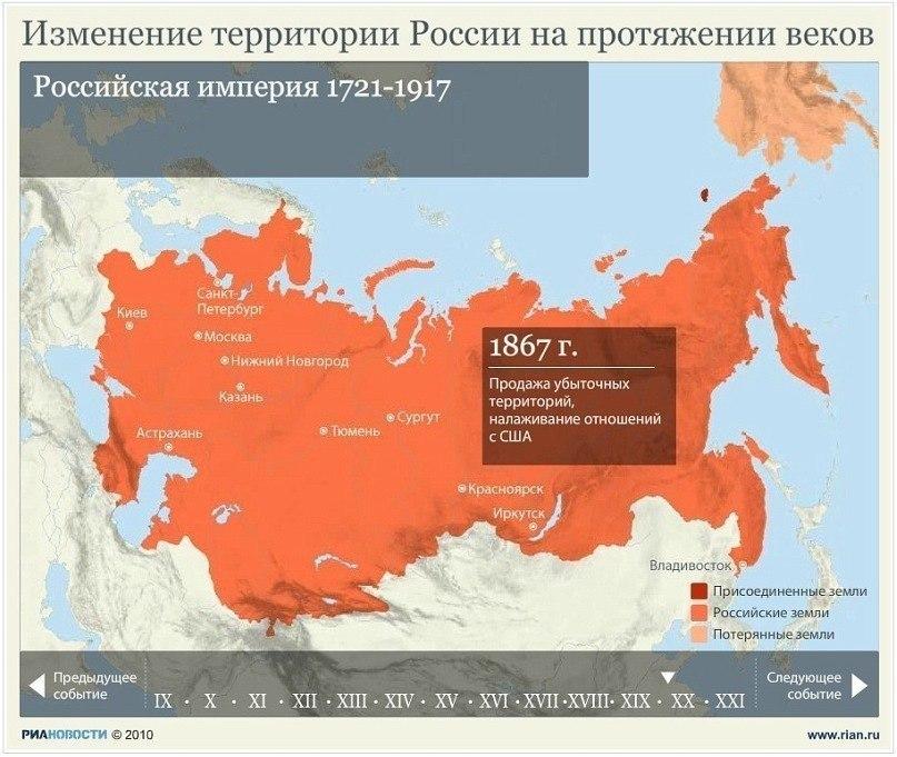 Изменение территории России на протяжении веков Vzq2pdNV55g