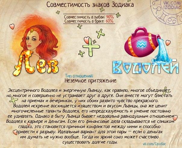 Совместимость знаков зодиака водолей мужчина и водолей женщина