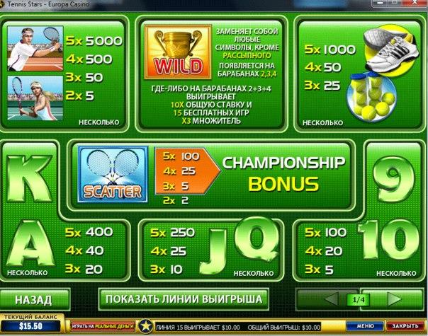 «Дыры» в Интернет-казино
