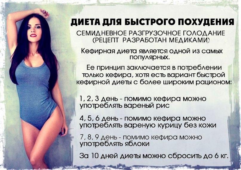 Диета как похудеть за 2 месяца на 30 кг в домашних условиях