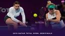 Simona Halep vs. Elina Svitolina   2019 Qatar Total Open Semifinals   WTA Highlights